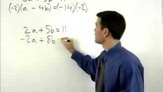 Algebra Lesson Plans - MathHelp.com - 1000+ Online Math Lessons