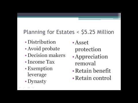 Estate Planning in 2013 & Beyond Under ATRA
