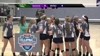 MVNU Volleyball NAIA National Tournament Final Site Preview
