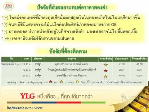 YLG NightUpdate 02-04-15