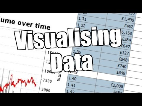 Betfair football trading – Visualising data