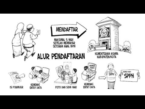 HAJI PINTAR (Pendaftaran Haji Reguler)