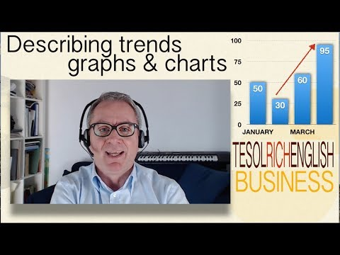 Business English – describing trends in bar charts and graphs – IELTS
