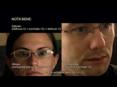 Power Vision Sysem - TUTORIAL 6 [ITA]- Defocus retinico 3/3 : Capire il Defocus MIOPICO.
