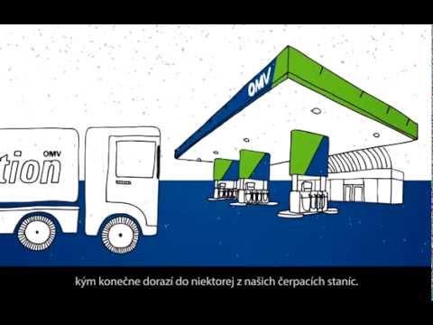 Prečo tankovať OMV MaxxMotion Diesel v zime (Slovensko)