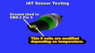 IAT or Intake Air Temperature Sensor Testing