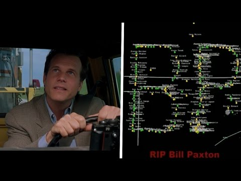 Storm chasers remember actor Bill Paxton in true 'Twister' fashion