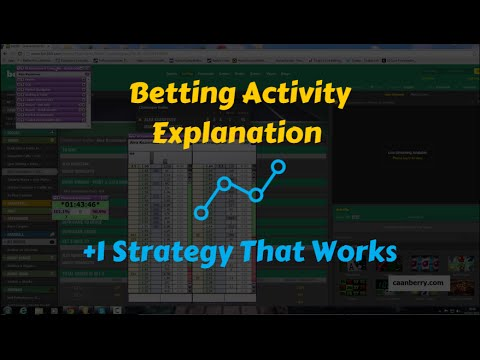 Tennis Strategy & Bet Activity Explanation