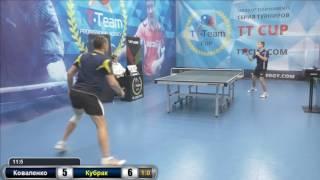 Коваленко В. vs Кубрак С.