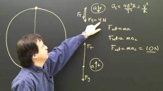 Physics Lesson:  Centripetal Force Part 2 Acceleration Dynamics For High School