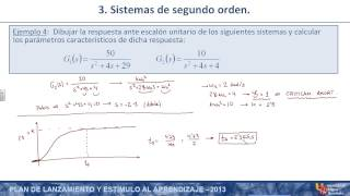 Umh1775 2012-13 Lec02-3 Parte4 Análisis Temporal De Sistemas Continuos