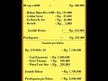 Usaha Waralaba / Franchise Nyoklat Class 1 dengan Modal dibawah 7 Juta