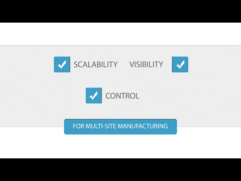 Centralized Control for Your Distributed Enterprise