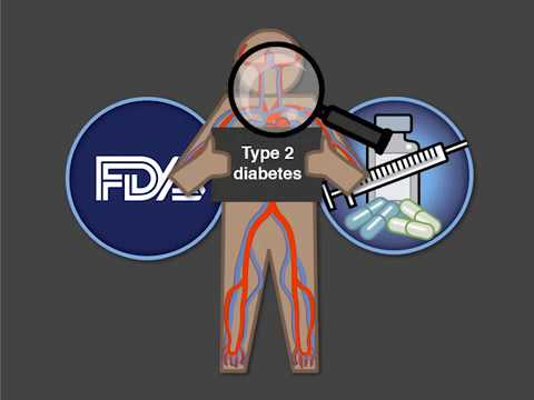 Semaglutide and Cardiovascular Risks