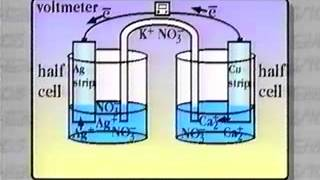 Fundamentals of Chemistry: Unit 6 - Lecture 3