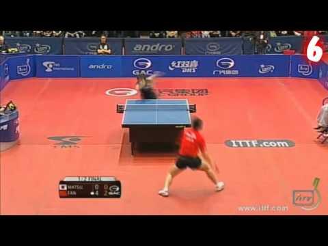 Best of 2013 table tennis points points de tennis de - Calculateur de point tennis de table ...