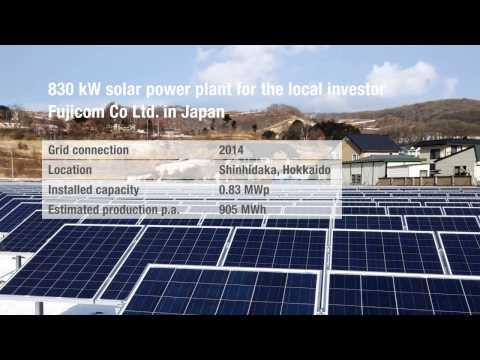 Conergy Solar Energy Services Portfolio