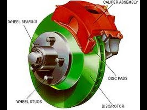 change brakes - It's so easy your Grandma can do it! http://www.swrnc.com or 972-420-1293.