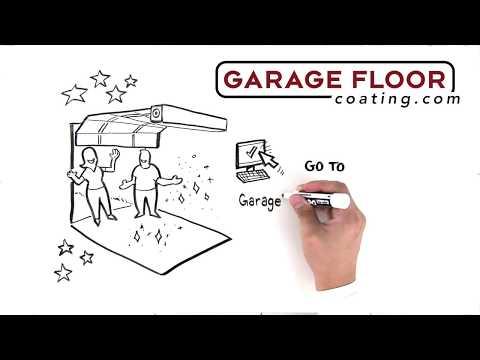 GarageFloorCoating.com Franchise Opportunities