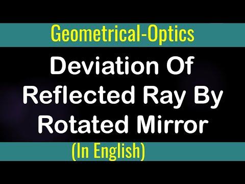 Geometrischen Optik DEVIATION des reflektierten RAY durch gedrehte MIRROR VORTRAG GPC 35 1