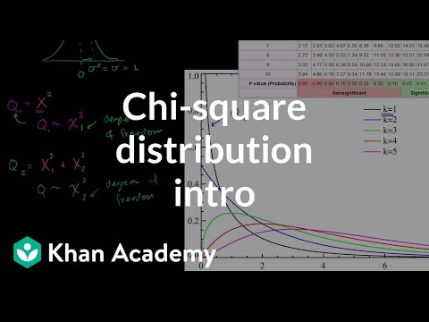 Chi square distribution introduction video khan academy watchthetrailerfo