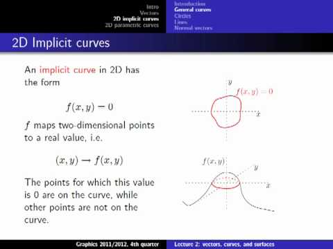 Computer Graphics 2012, Lect. 2(2) - Vectors & Curves