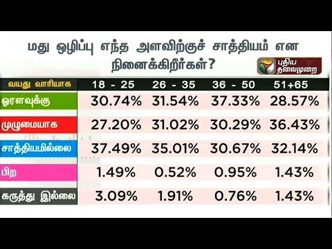 Makkal-Manathil-2016-Poll-Survey-04-04-16-Puthiya-Thalaimurai-TV