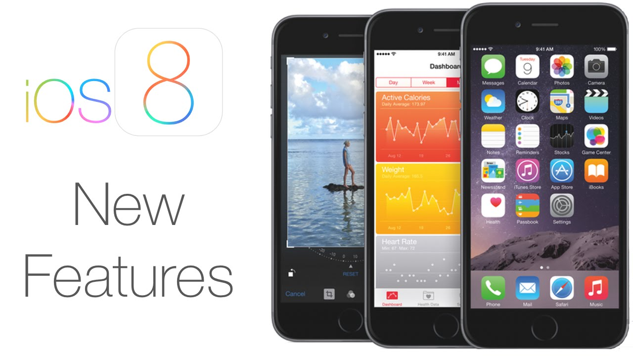 iOS 8 – New Features