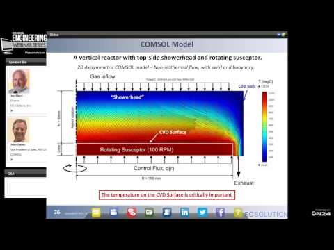 Heat Transfer in Solid and Fluids with Comsol Multiphysics