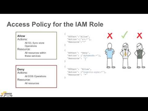 AWS Webinar - Developing Mobile Apps with AWS (видео)