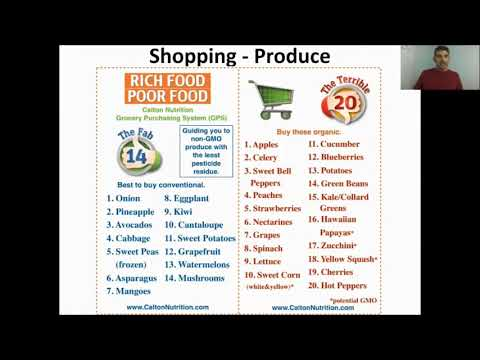 What Fruits & Vegetables Should I Buy?