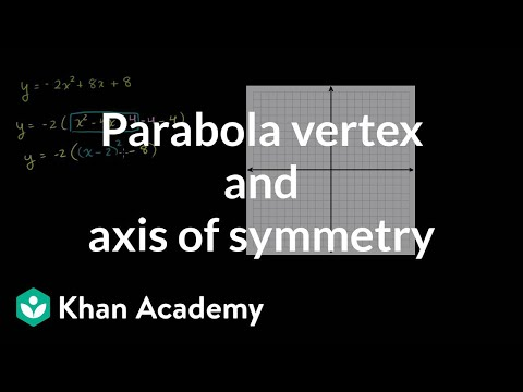 Vertex Axis Of Symmetry Of A Parabola Video Khan Academy
