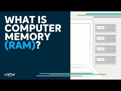 What is computer memory