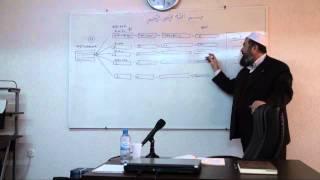 Shkaku i divergjencave - Hoxhë Ferid Selimi (Seminari: Njihe fenë tënde)