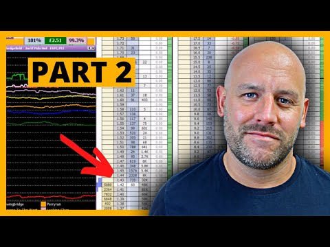 Consistency For Trading Betfair – Confidence Builder (part 2)