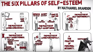 HOW TO BUILD SELF ESTEEM - THE SIX PILLARS OF SELF-ESTEEM BY NATHANIEL BRANDEN ANIMATED BOOK REVIEW full download video download mp3 download music download