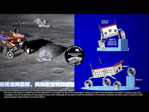 BARCELONA MOON TEAM Chang'e-3 Comparative Analysis: Wheels layout