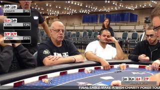 Nonton Pt 5 Make A Wish 2013 Charity Poker Tournament Albany New York Film Subtitle Indonesia Streaming Movie Download