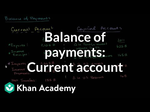 balance of payments examples