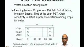 Mod-08 Lec-39 Crop Yield Optimization
