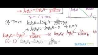 Chemical Kinetics-Revision