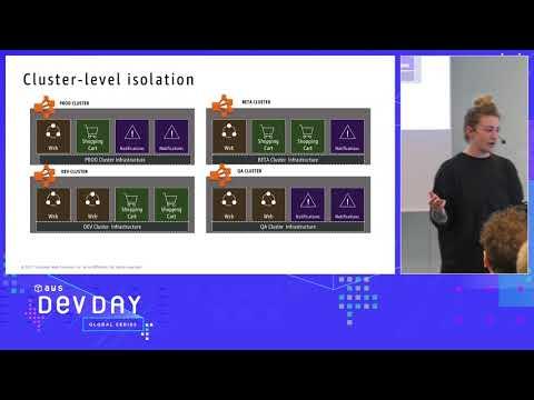AWS DevDays Nordics - Deep dive into Fargate
