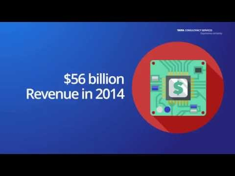 TCS GTS 2015 Case study - Intel's Vision for the Internet of Things