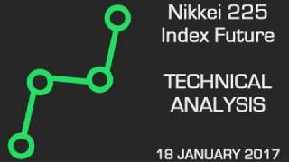 NIKKEI225 Index - Nikkei 225 Index Future: Bounce in sight
