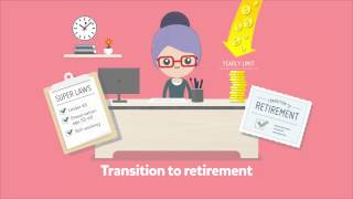 3: SMSF - Retirement and Conditions of Release