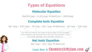 Solubility Rules, Precipitation Reactions, and Net Ionic Equations