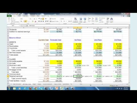 financial forecasting planning
