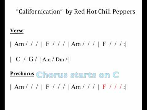 Creedence Clearwater Revival Proud Mary Chord Chart | HasanWAP