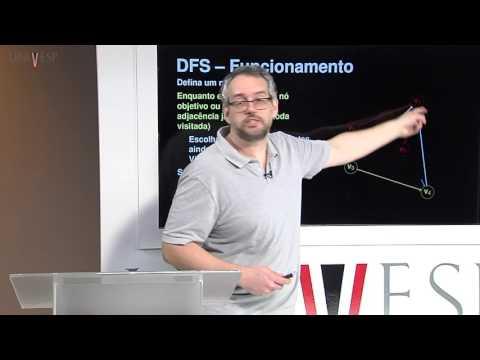 Estrutura de Dados - Aula 26 - Grafos - Busca em profundidade