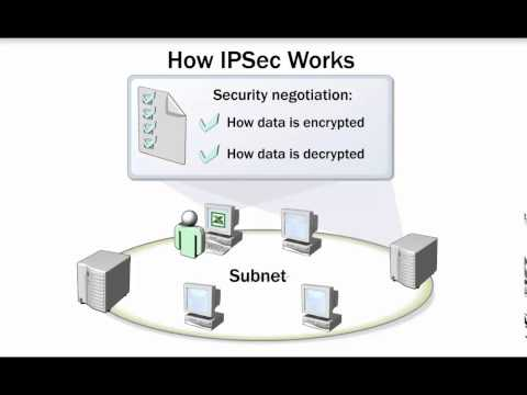 overview on ipsec External use tm overview of autonomous ipsec with qoriq t series processors ftf-net-f0111 a p r 2 0 1 4 ahmed khan | software fae grigore sebastian.